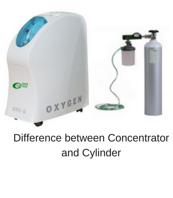 difference between Oxygen Concentrator and Oxygen Cylinder